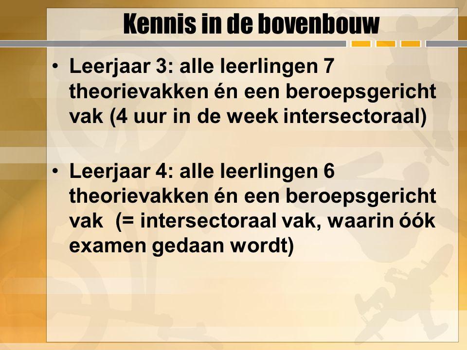 Kennis in de bovenbouw Leerjaar 3: alle leerlingen 7 theorievakken én een beroepsgericht vak (4 uur in de week intersectoraal)