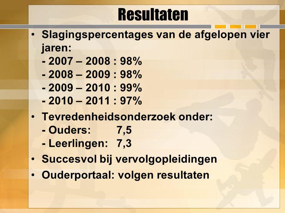 Resultaten Slagingspercentages van de afgelopen vier jaren: - 2007 – 2008 : 98% - 2008 – 2009 : 98% - 2009 – 2010 : 99% - 2010 – 2011 : 97%