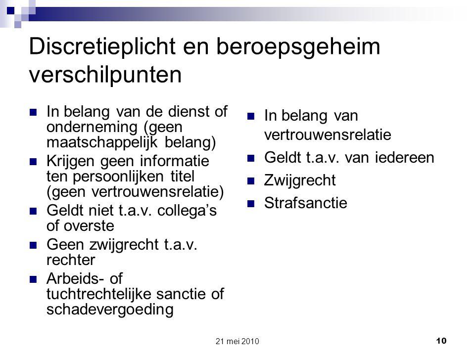 Discretieplicht en beroepsgeheim verschilpunten