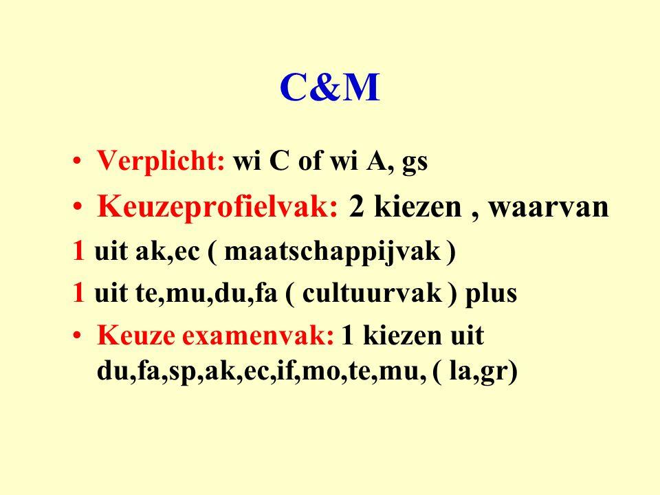 C&M Keuzeprofielvak: 2 kiezen , waarvan Verplicht: wi C of wi A, gs