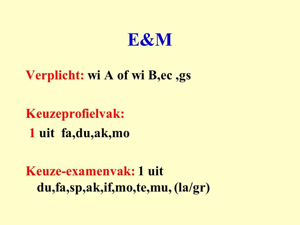 E&M Verplicht: wi A of wi B,ec ,gs Keuzeprofielvak: 1 uit fa,du,ak,mo