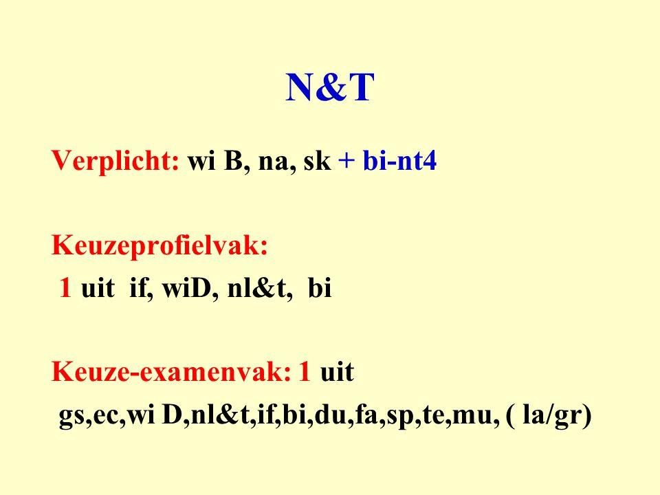 N&T Verplicht: wi B, na, sk + bi-nt4 Keuzeprofielvak: