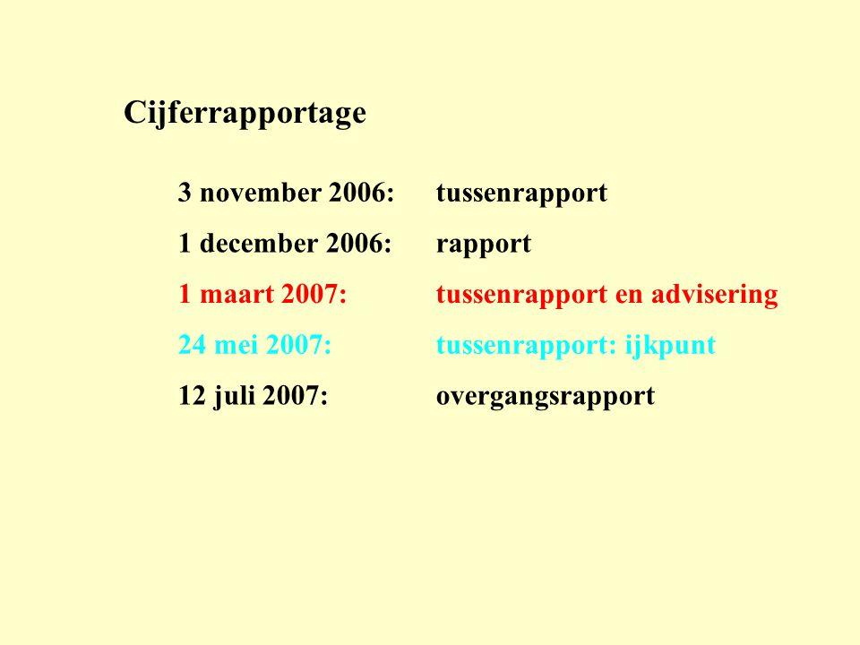 Cijferrapportage 3 november 2006: tussenrapport