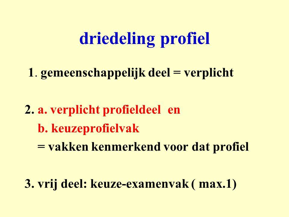 driedeling profiel 1. gemeenschappelijk deel = verplicht