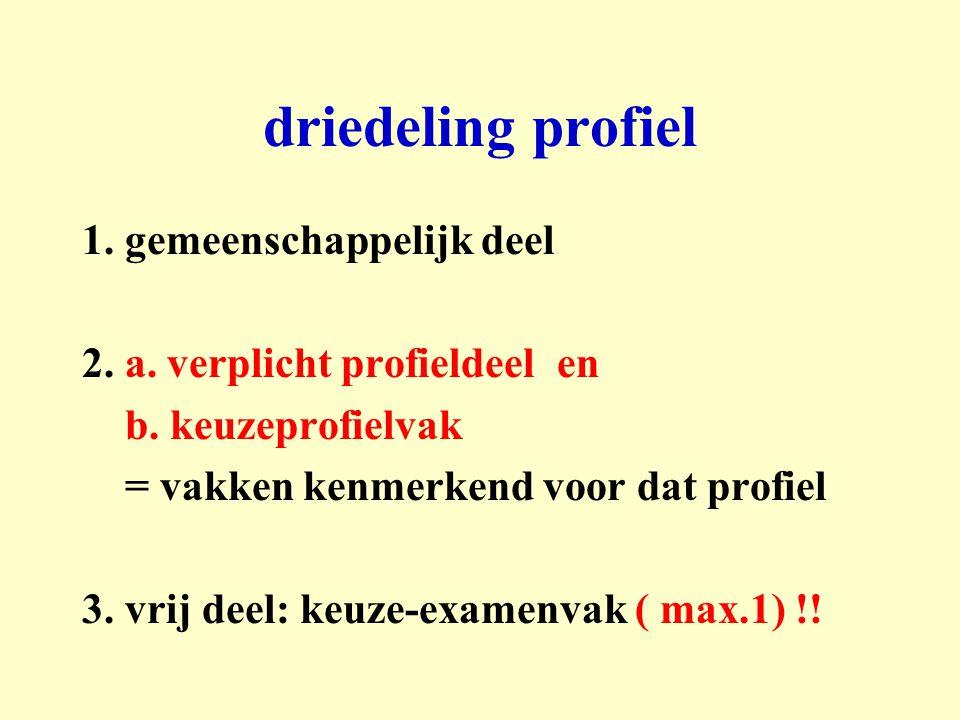 driedeling profiel 1. gemeenschappelijk deel