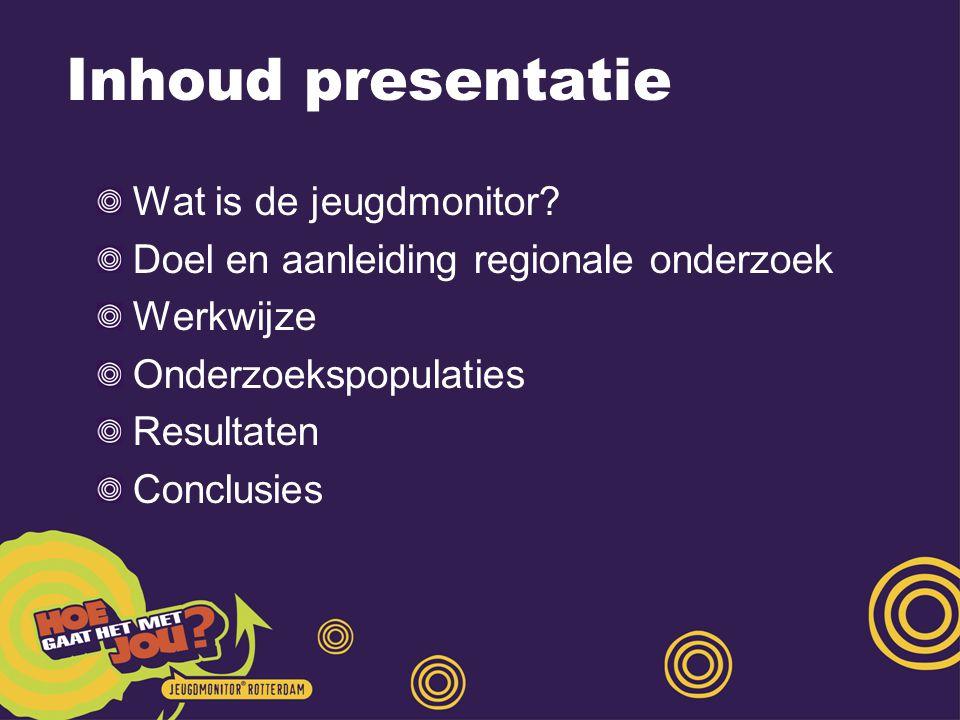 Inhoud presentatie Wat is de jeugdmonitor