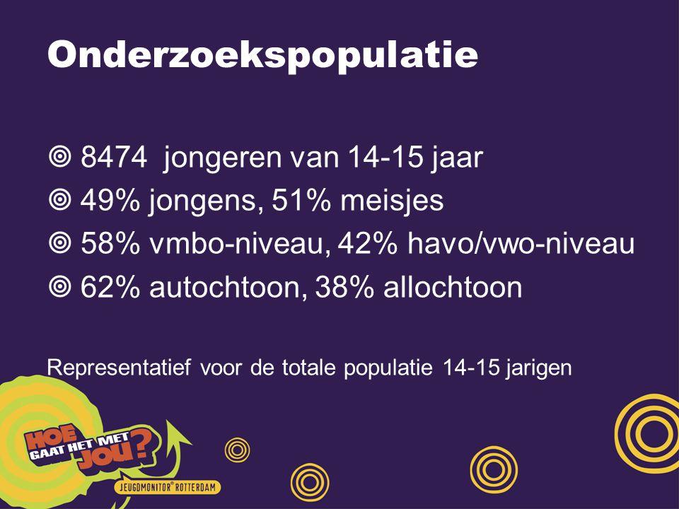 Onderzoekspopulatie 8474 jongeren van 14-15 jaar