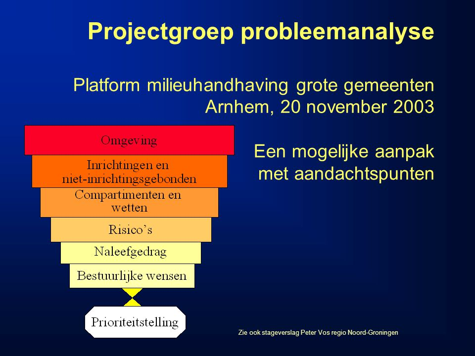 Projectgroep probleemanalyse Platform milieuhandhaving grote gemeenten Arnhem, 20 november 2003 Een mogelijke aanpak met aandachtspunten