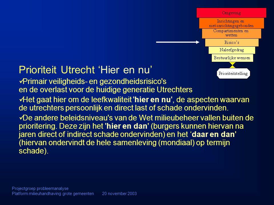 Prioriteit Utrecht 'Hier en nu'