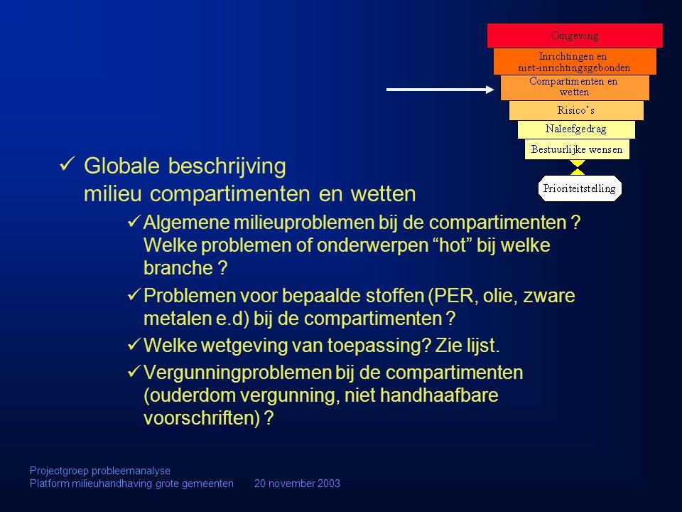Globale beschrijving milieu compartimenten en wetten