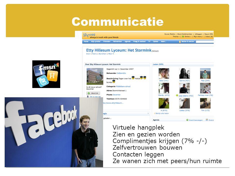 Communicatie Virtuele hangplek Zien en gezien worden