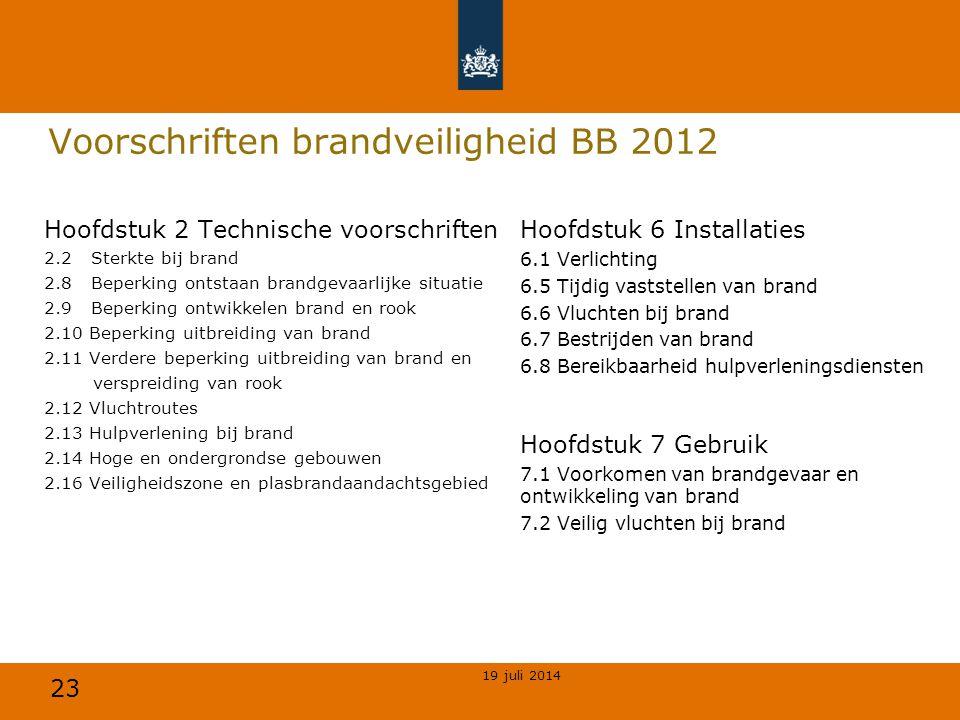 Voorschriften brandveiligheid BB 2012