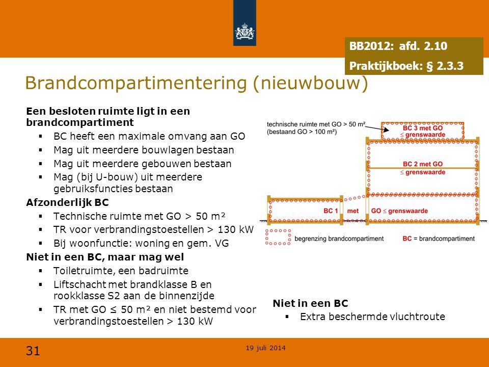 Brandcompartimentering (nieuwbouw)