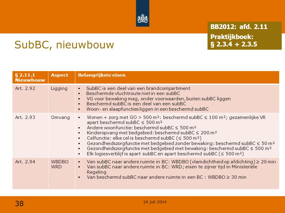 SubBC, nieuwbouw BB2012: afd. 2.11 Praktijkboek: § 2.3.4 + 2.3.5