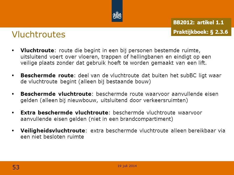 Vluchtroutes BB2012: artikel 1.1 Praktijkboek: § 2.3.6