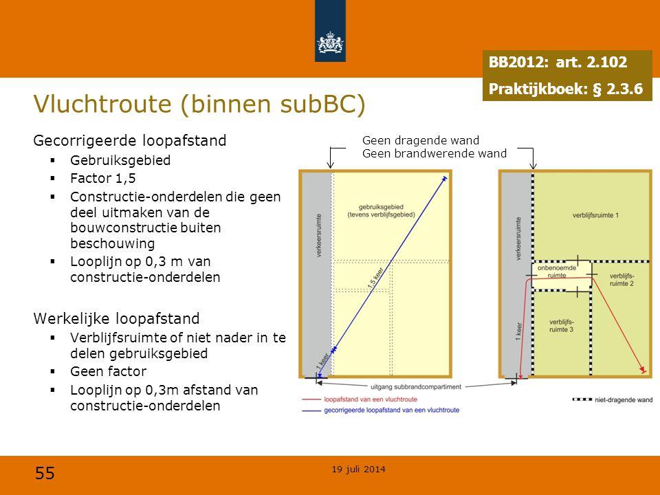 Vluchtroute (binnen subBC)
