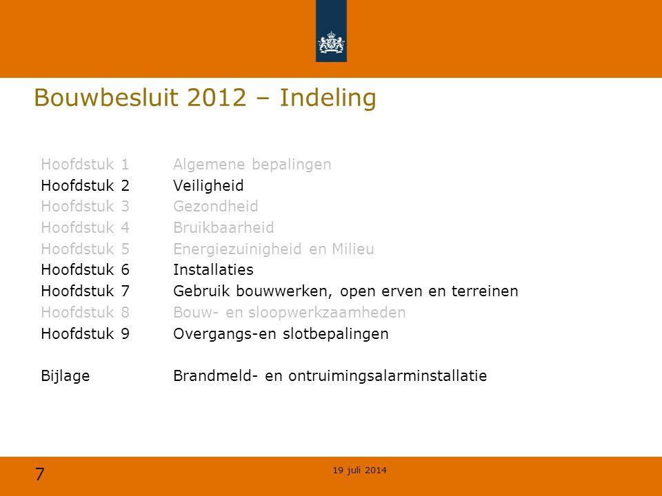 Bouwbesluit 2012 – Indeling