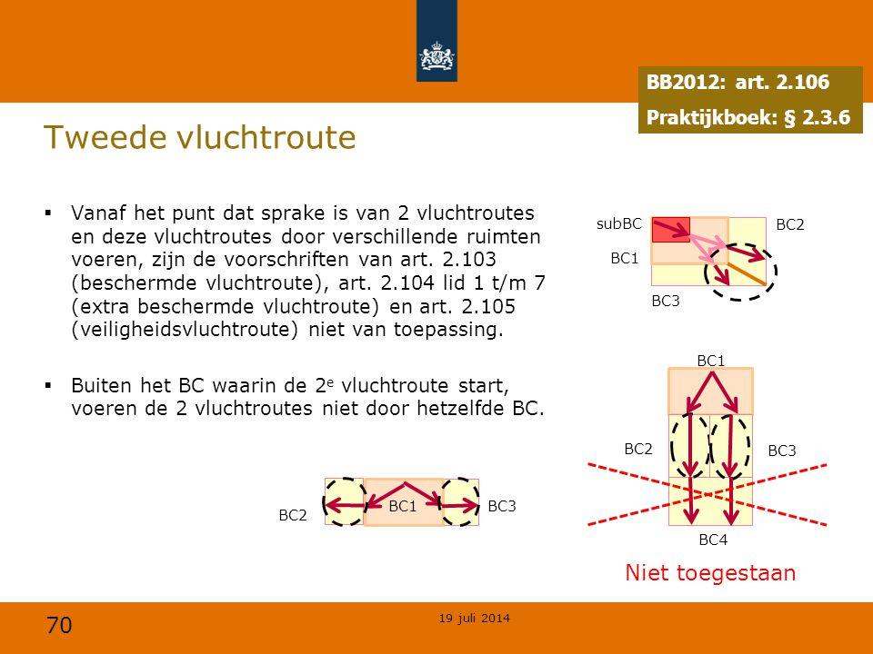 Tweede vluchtroute Niet toegestaan BB2012: art. 2.106