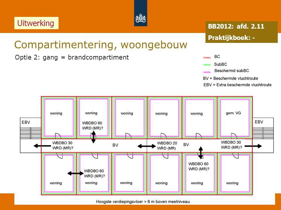 Compartimentering, woongebouw