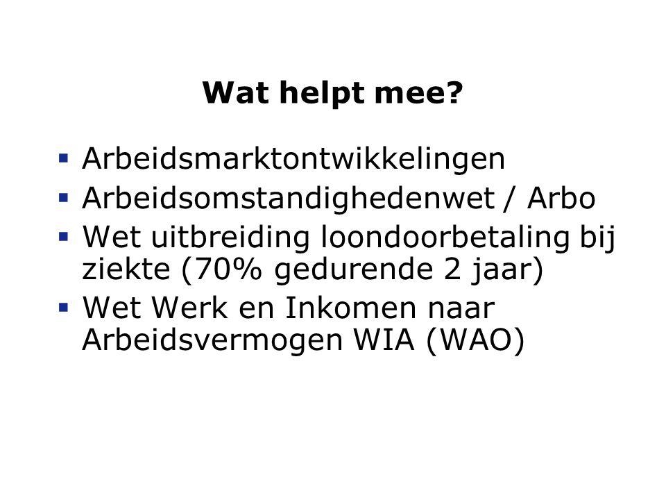Arbeidsmarktontwikkelingen Arbeidsomstandighedenwet / Arbo