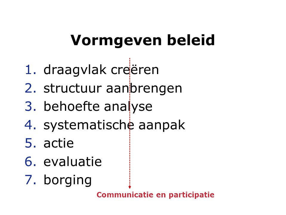Communicatie en participatie