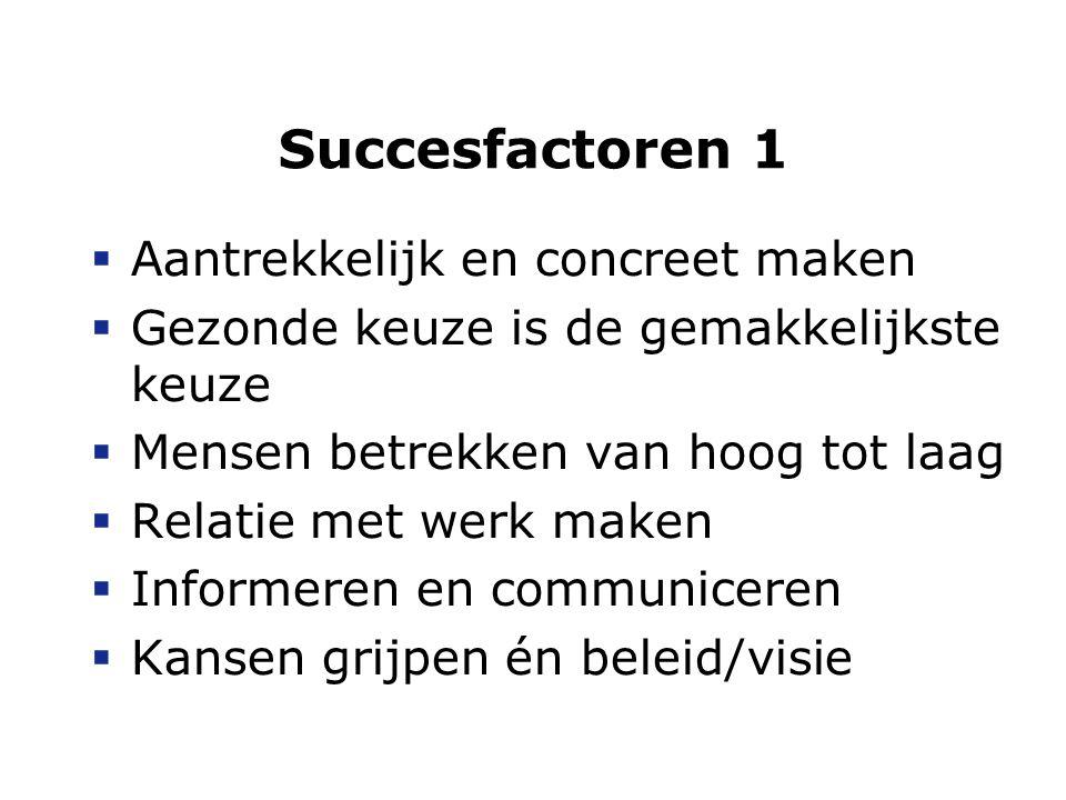 Succesfactoren 1 Aantrekkelijk en concreet maken