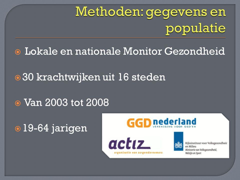 Methoden: gegevens en populatie
