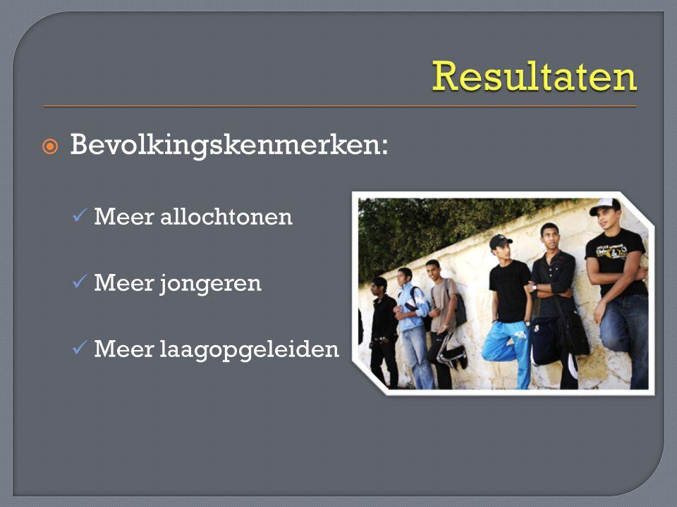 Resultaten Bevolkingskenmerken: Meer allochtonen Meer jongeren