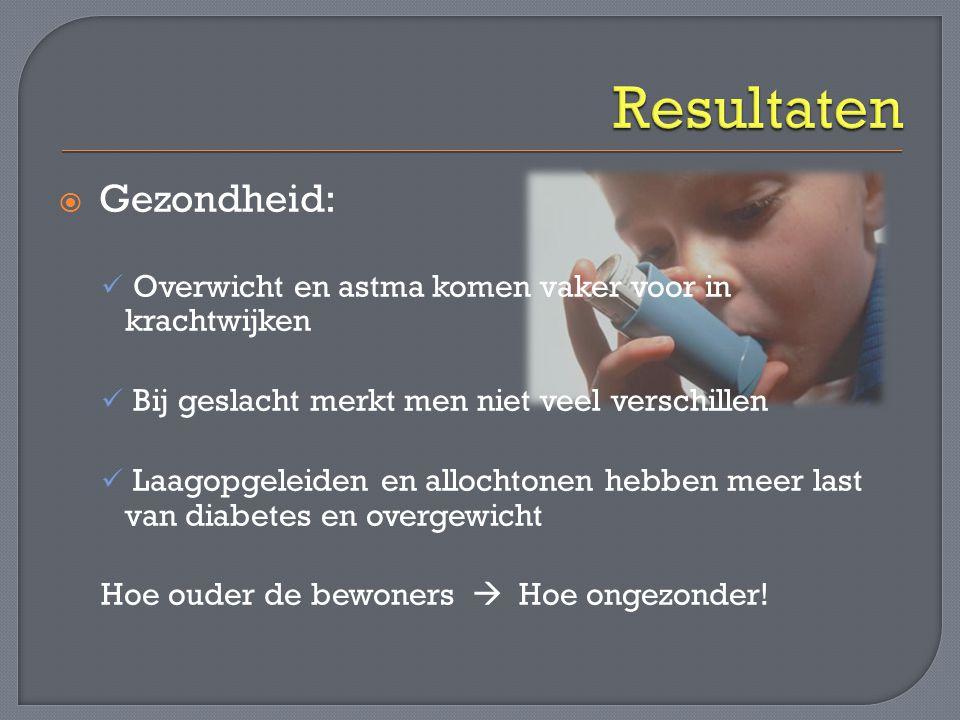 Resultaten Gezondheid: