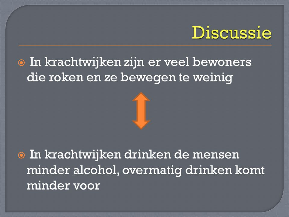 Discussie In krachtwijken zijn er veel bewoners die roken en ze bewegen te weinig.