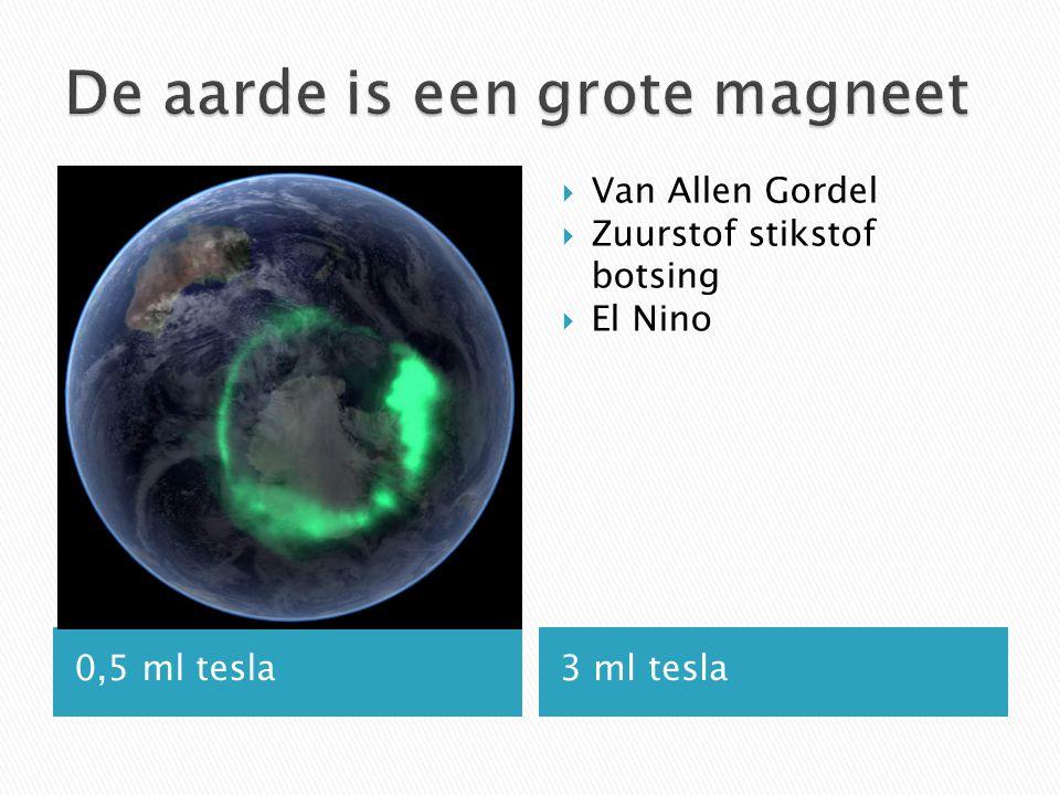 De aarde is een grote magneet