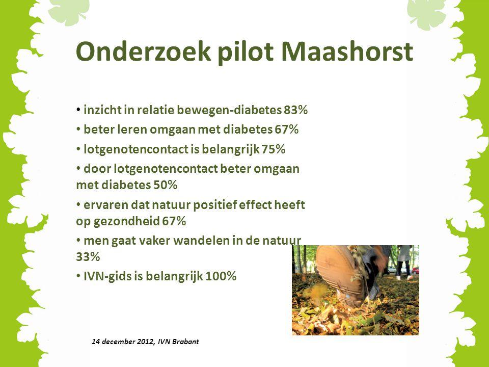 Onderzoek pilot Maashorst