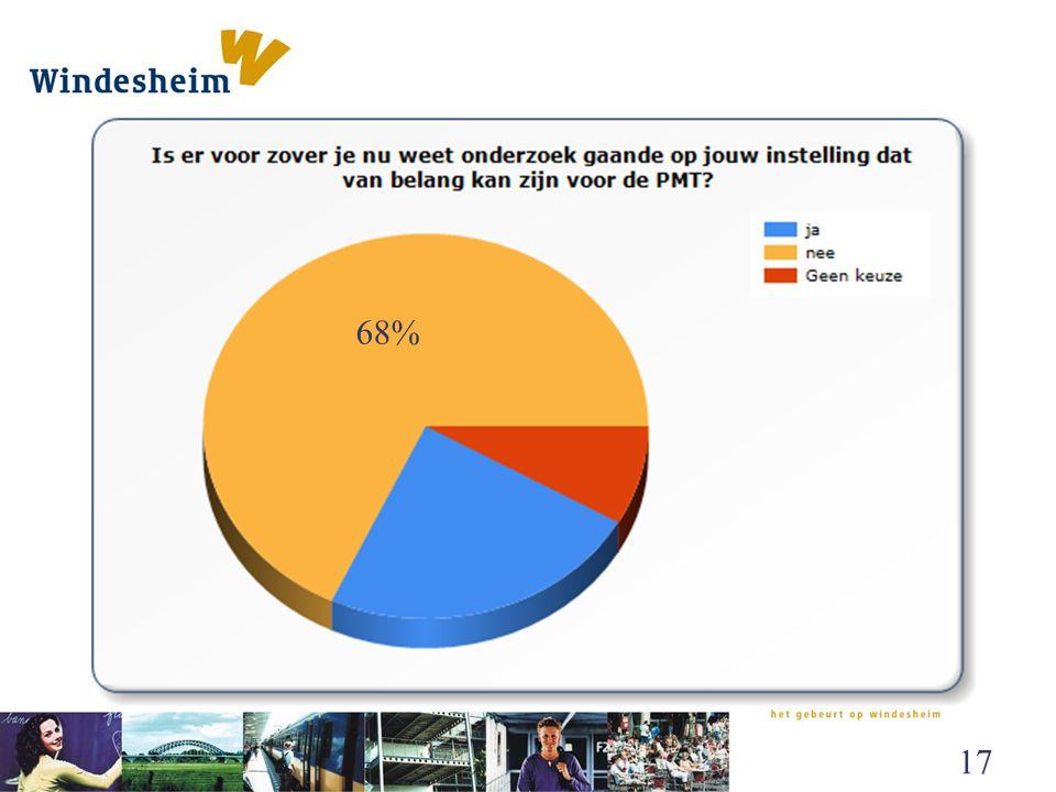 68% Onderzoek en de PMT - november 2010