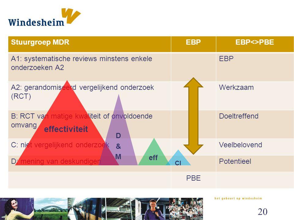 EVP en PBE vergeleken effectiviteit Stuurgroep MDR EBP EBP<>PBE
