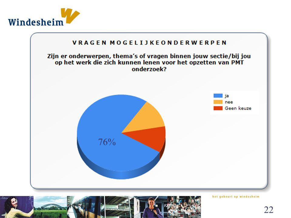 76% Onderzoek en de PMT - november 2010