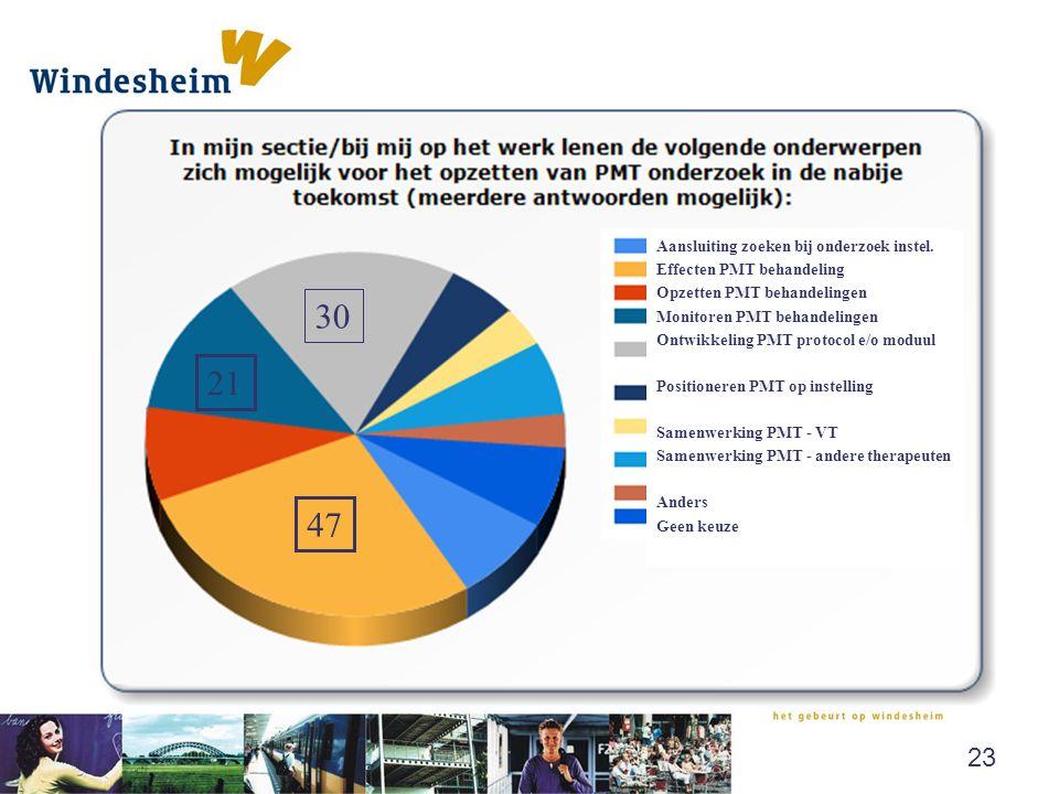 30 21 47 Onderzoek en de PMT - november 2010