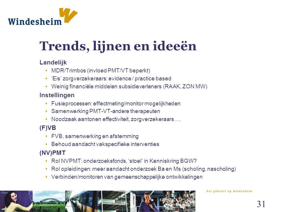 Trends, lijnen en ideeën