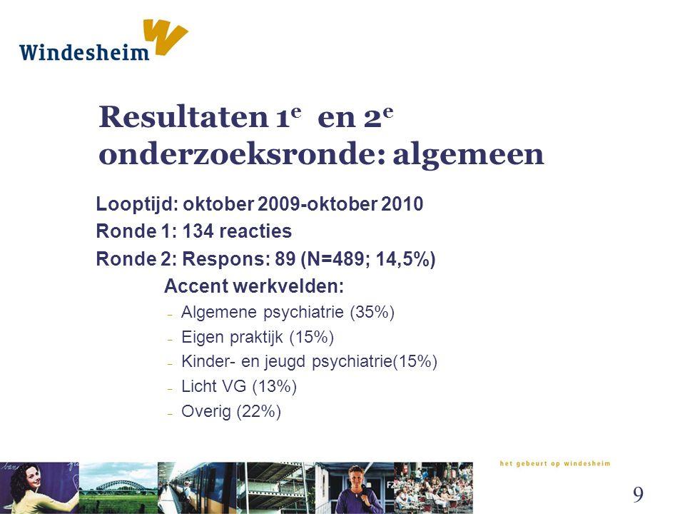 Resultaten 1e en 2e onderzoeksronde: algemeen