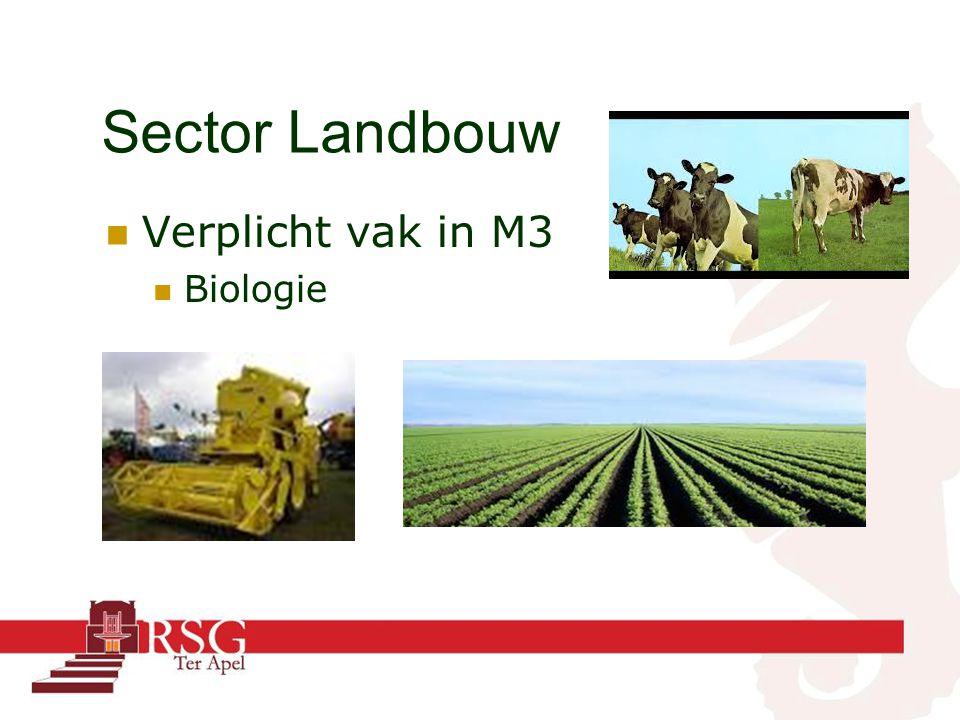 Sector Landbouw Verplicht vak in M3 Biologie