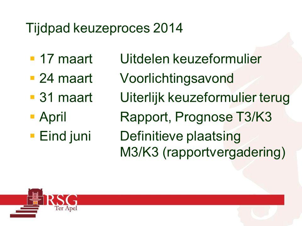 Tijdpad keuzeproces 2014 17 maart Uitdelen keuzeformulier. 24 maart Voorlichtingsavond. 31 maart Uiterlijk keuzeformulier terug.