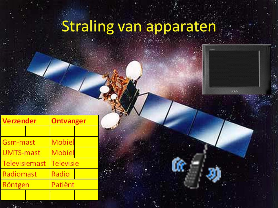 Straling van apparaten