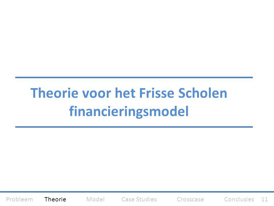 Theorie voor het Frisse Scholen financieringsmodel