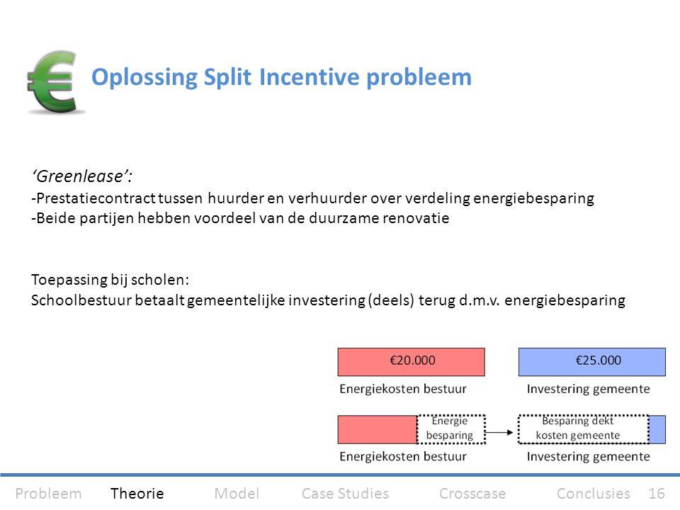 Oplossing Split Incentive probleem