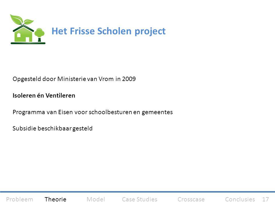 Het Frisse Scholen project