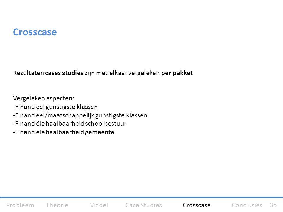 Crosscase Resultaten cases studies zijn met elkaar vergeleken per pakket. Vergeleken aspecten: Financieel gunstigste klassen.