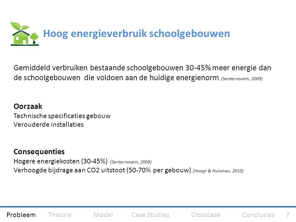 Hoog energieverbruik schoolgebouwen
