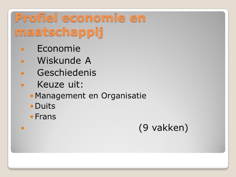 Profiel economie en maatschappij