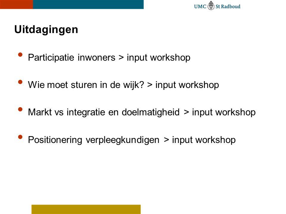 Uitdagingen Participatie inwoners > input workshop