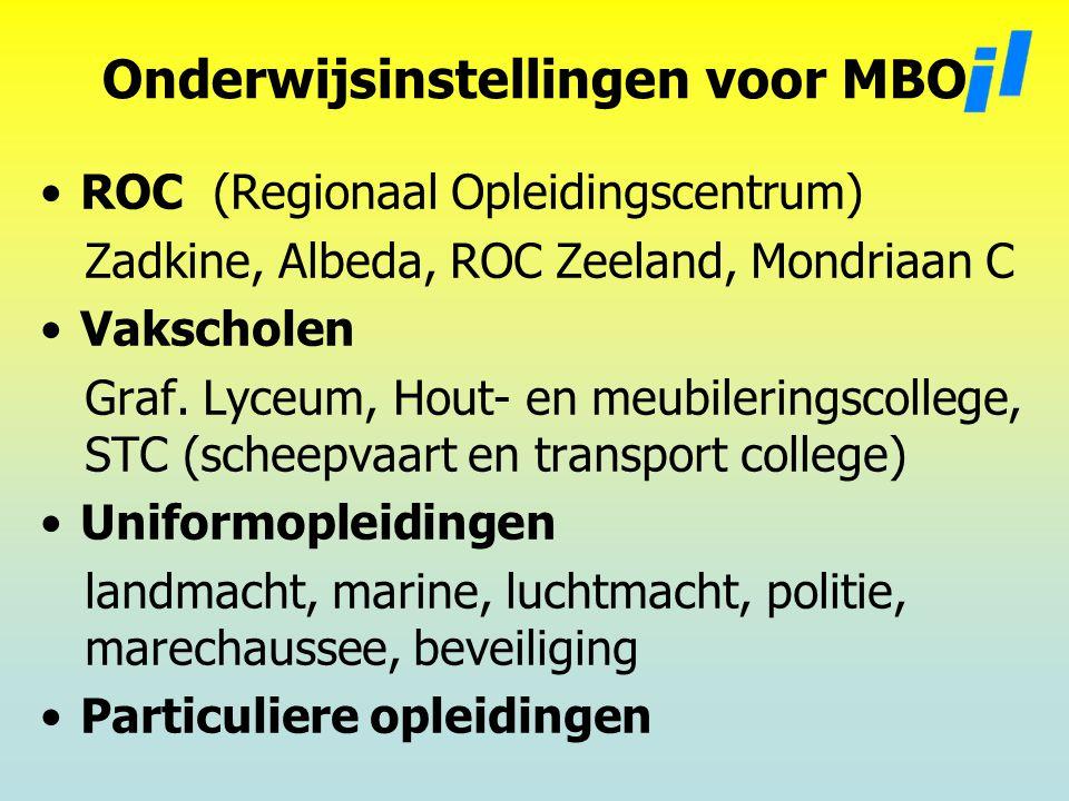 Onderwijsinstellingen voor MBO