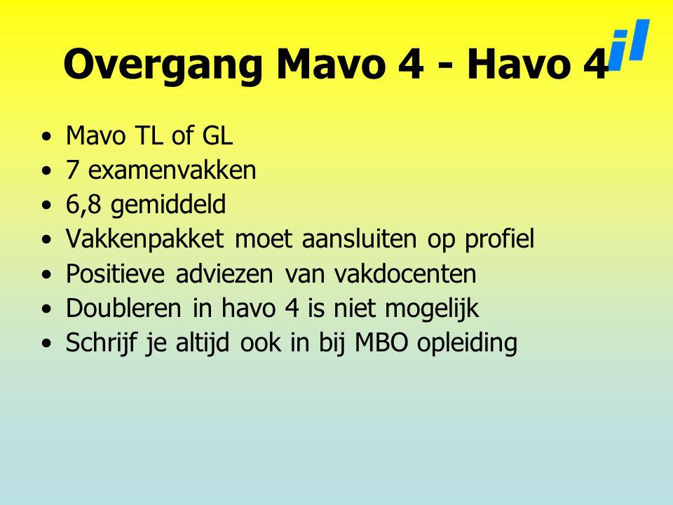 Overgang Mavo 4 - Havo 4 Mavo TL of GL 7 examenvakken 6,8 gemiddeld